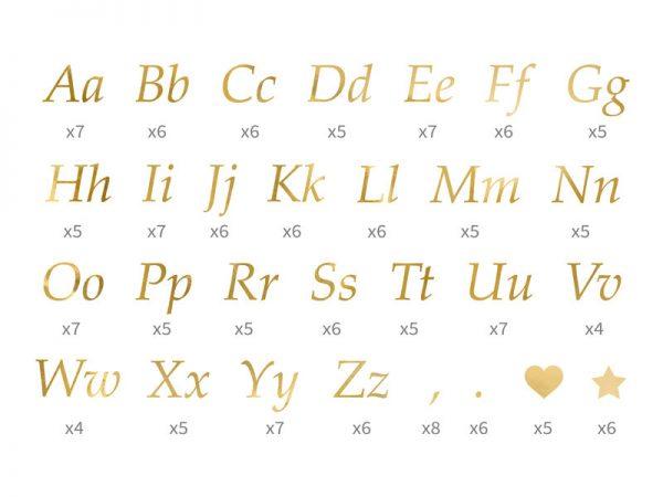 Naljepnice slova zlatna
